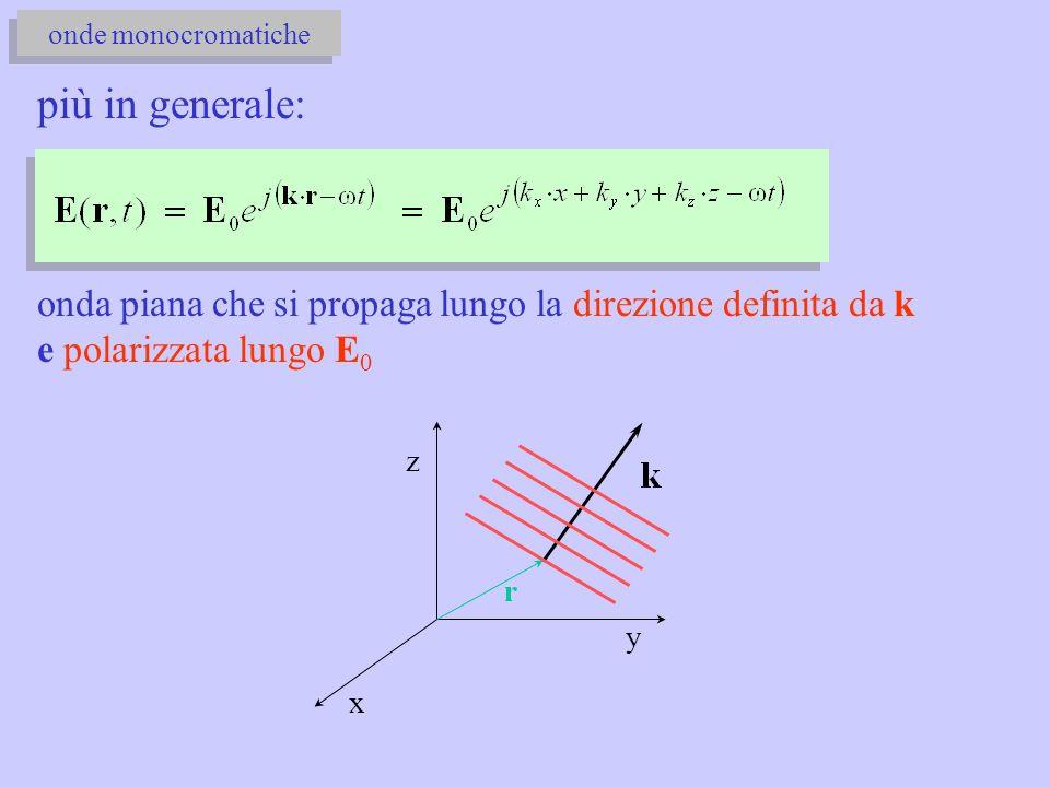 onde monocromatiche più in generale: onda piana che si propaga lungo la direzione definita da k. e polarizzata lungo E0.
