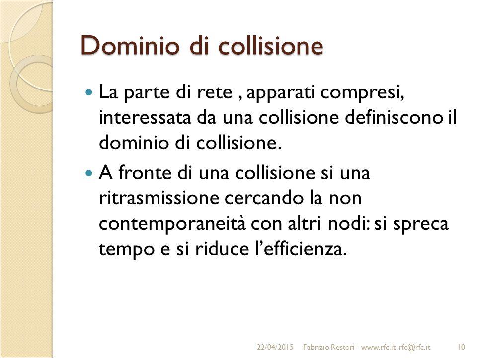 Dominio di collisione La parte di rete , apparati compresi, interessata da una collisione definiscono il dominio di collisione.