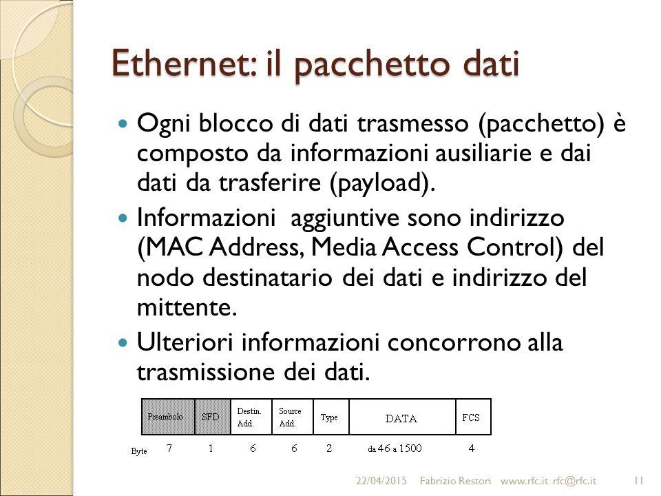Ethernet: il pacchetto dati