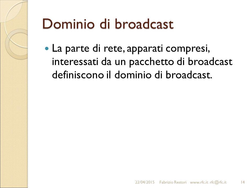 Dominio di broadcast La parte di rete, apparati compresi, interessati da un pacchetto di broadcast definiscono il dominio di broadcast.