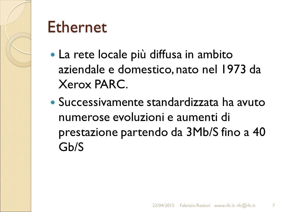 Ethernet La rete locale più diffusa in ambito aziendale e domestico, nato nel 1973 da Xerox PARC.