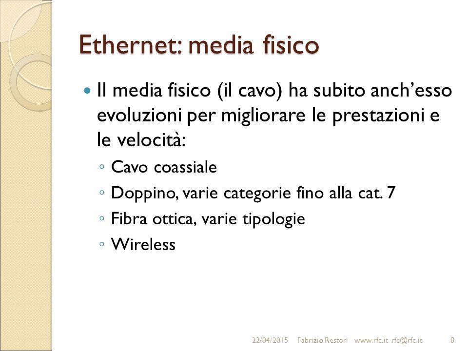 Ethernet: media fisico