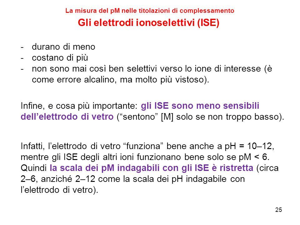 Gli elettrodi ionoselettivi (ISE)