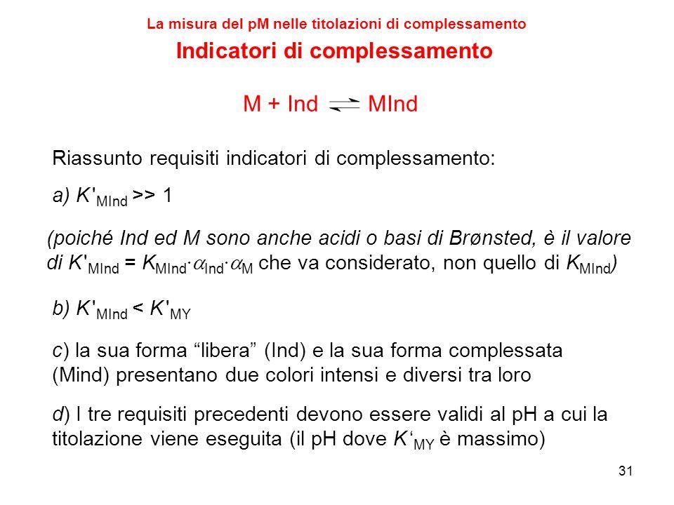 Indicatori di complessamento