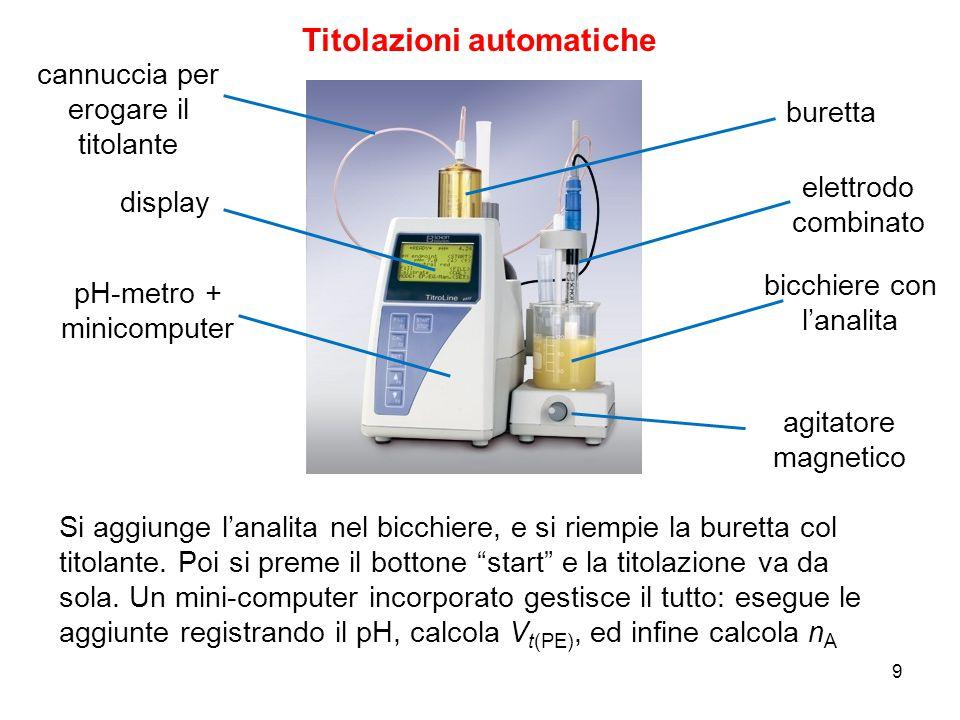 Titolazioni automatiche