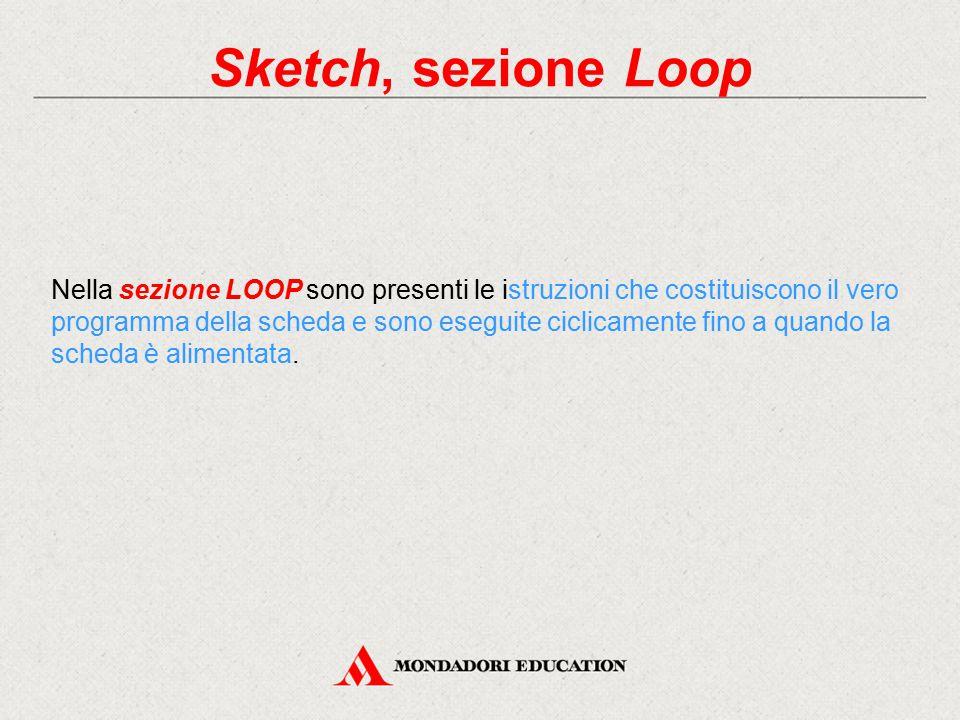 Sketch, sezione Loop