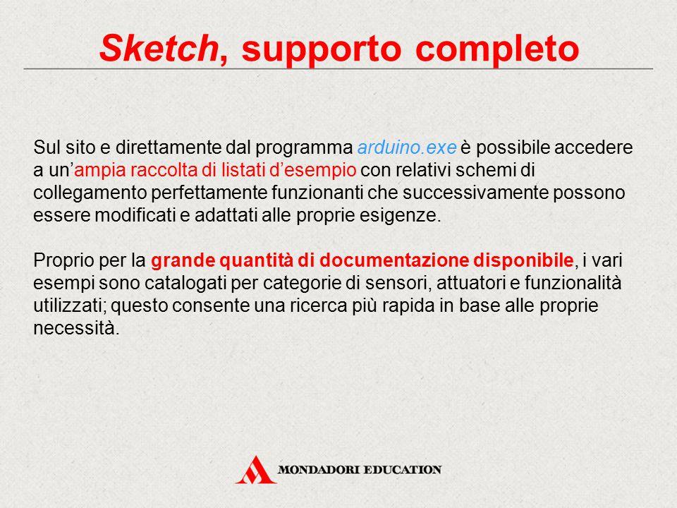 Sketch, supporto completo