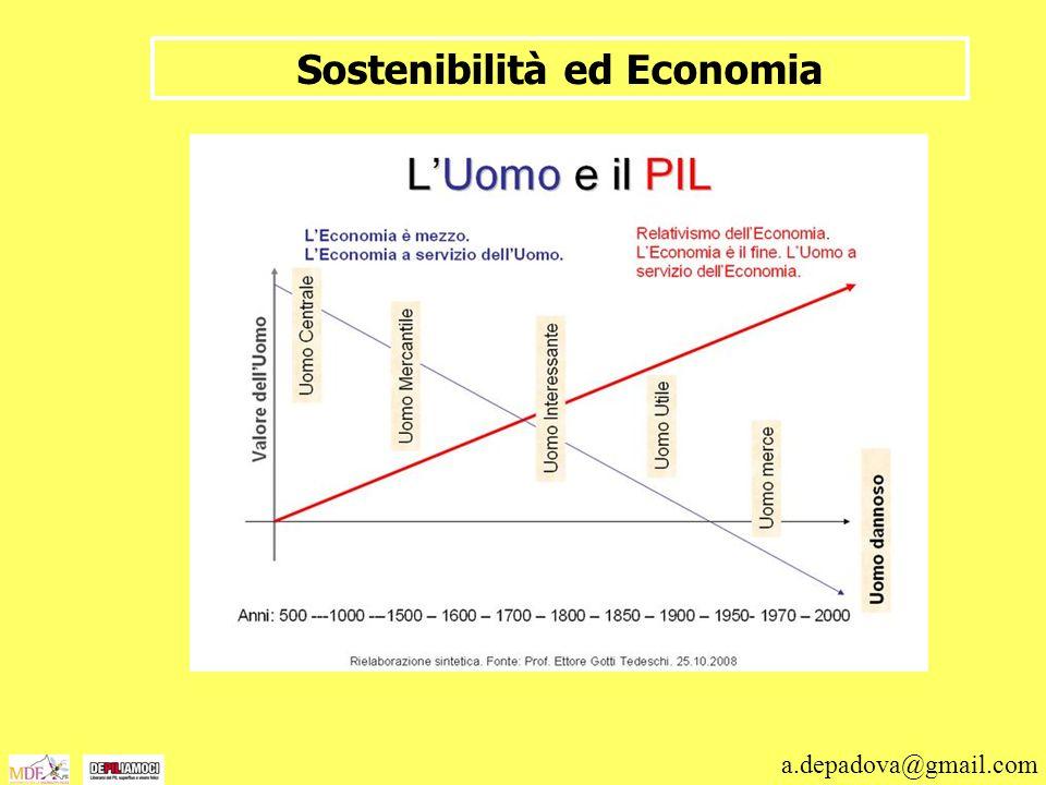 Sostenibilità ed Economia
