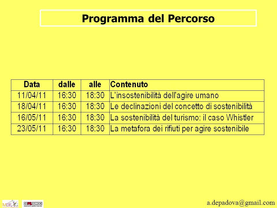 Programma del Percorso