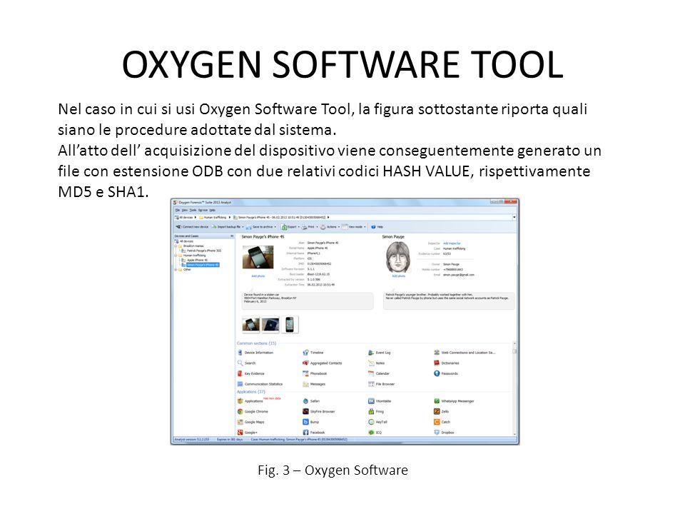 OXYGEN SOFTWARE TOOL Nel caso in cui si usi Oxygen Software Tool, la figura sottostante riporta quali siano le procedure adottate dal sistema.