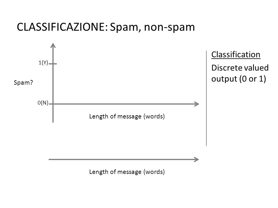 CLASSIFICAZIONE: Spam, non-spam