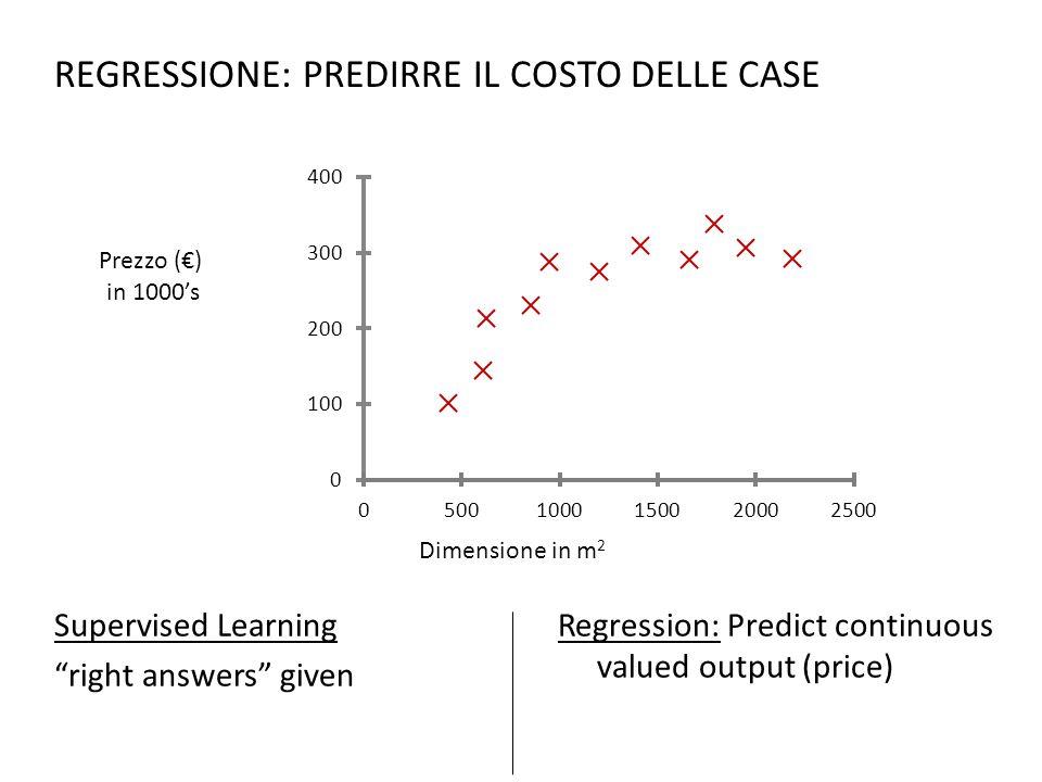 REGRESSIONE: PREDIRRE IL COSTO DELLE CASE
