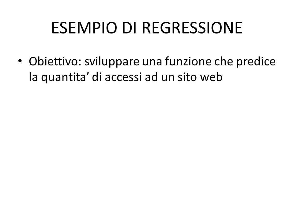 ESEMPIO DI REGRESSIONE