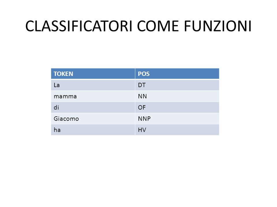 CLASSIFICATORI COME FUNZIONI