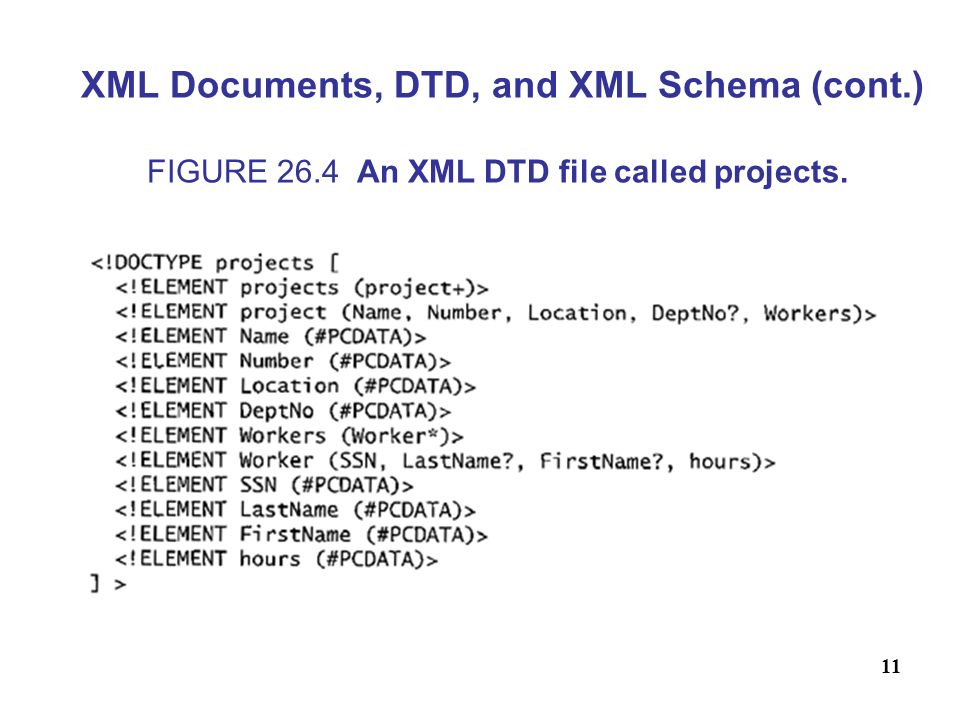 XML Documents, DTD, and XML Schema (cont. ) FIGURE 26