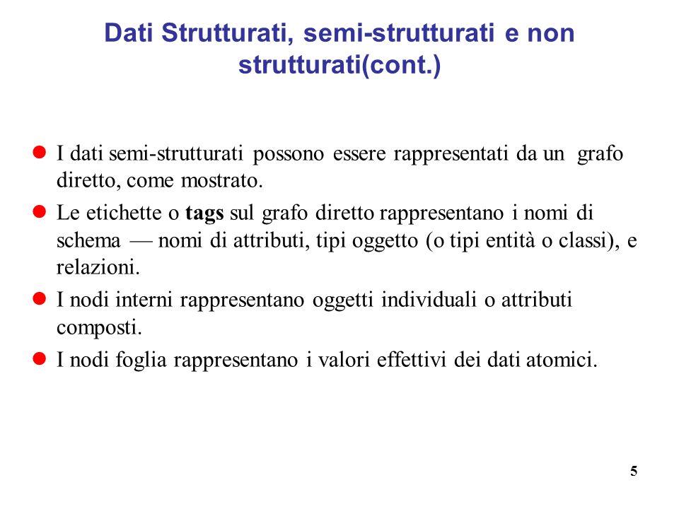 Dati Strutturati, semi-strutturati e non strutturati(cont.)