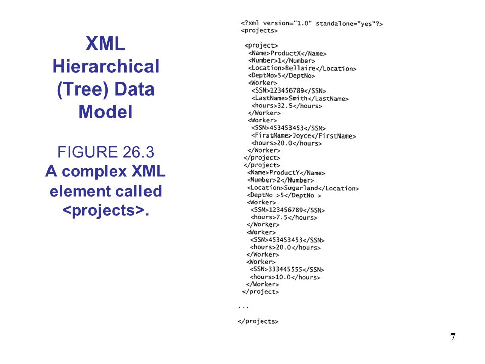 XML Hierarchical (Tree) Data Model FIGURE 26