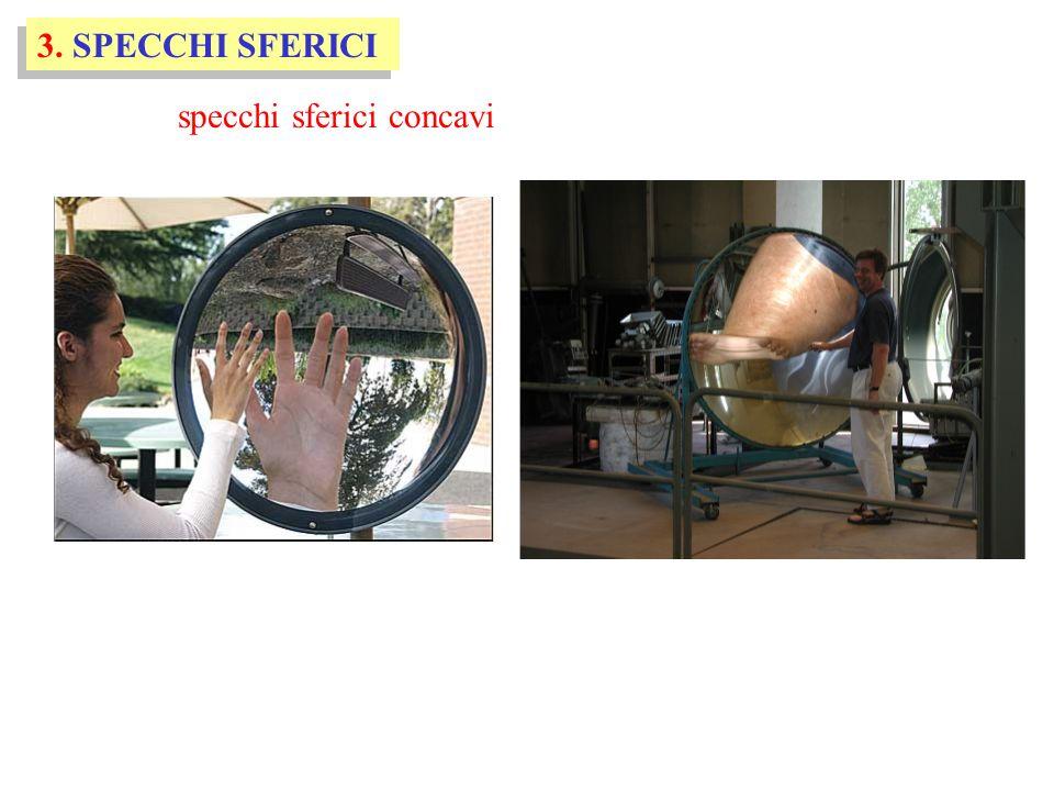3. SPECCHI SFERICI specchi sferici concavi