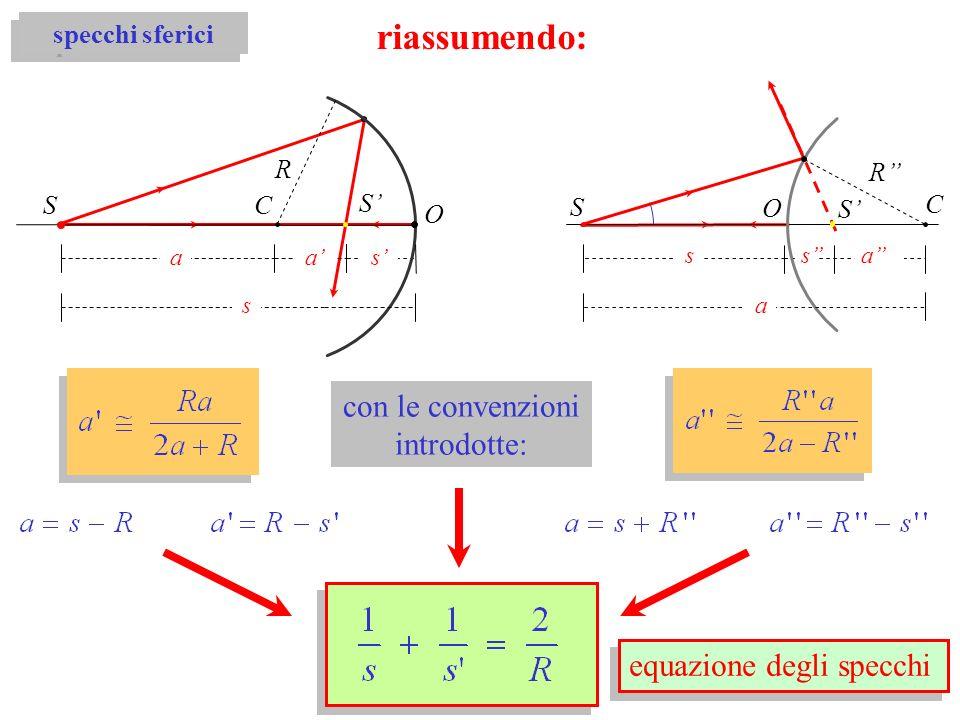 riassumendo: con le convenzioni introdotte: equazione degli specchi