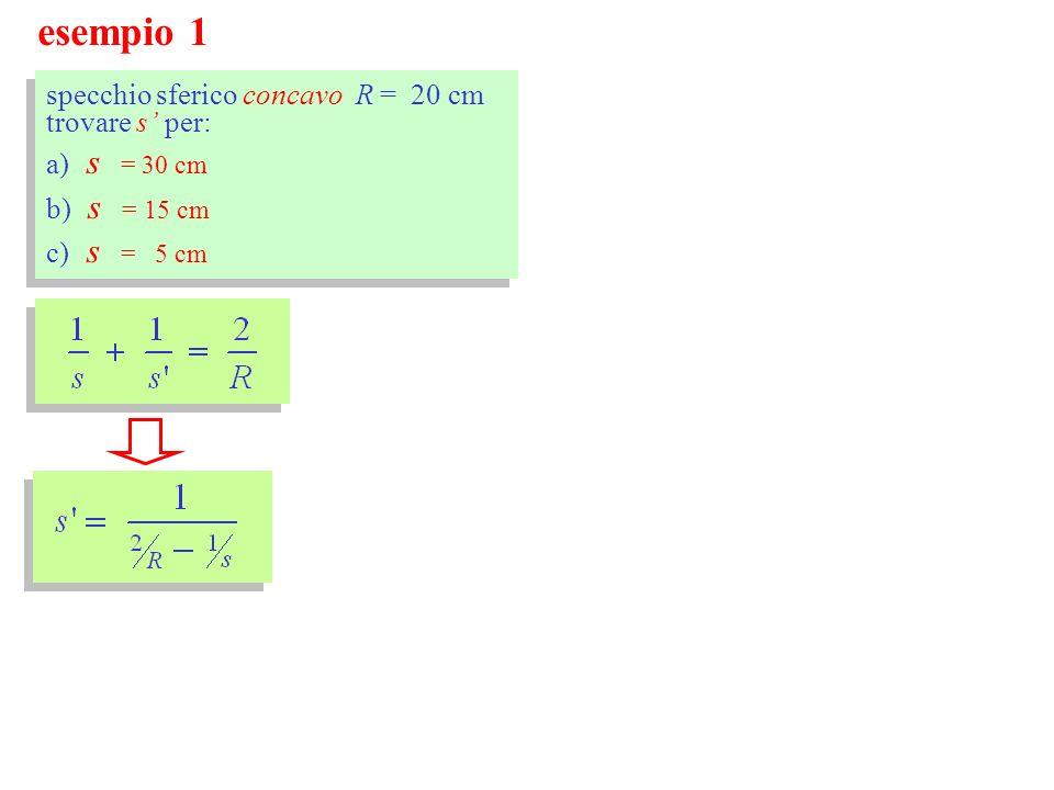 esempio 1 specchio sferico concavo R = 20 cm trovare s' per: