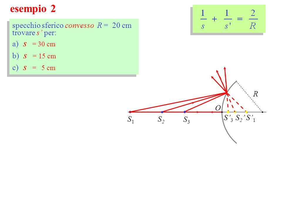 esempio 2 specchio sferico convesso R = 20 cm trovare s' per: