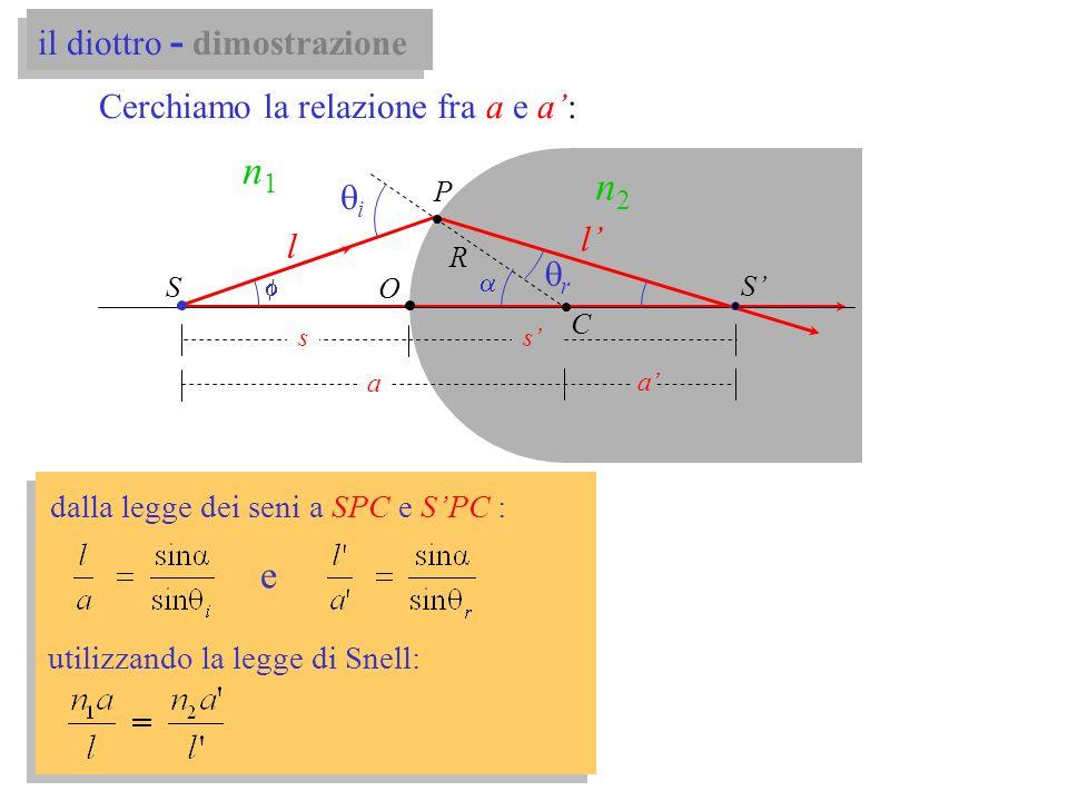 n1 n2 e il diottro - dimostrazione Cerchiamo la relazione fra a e a':