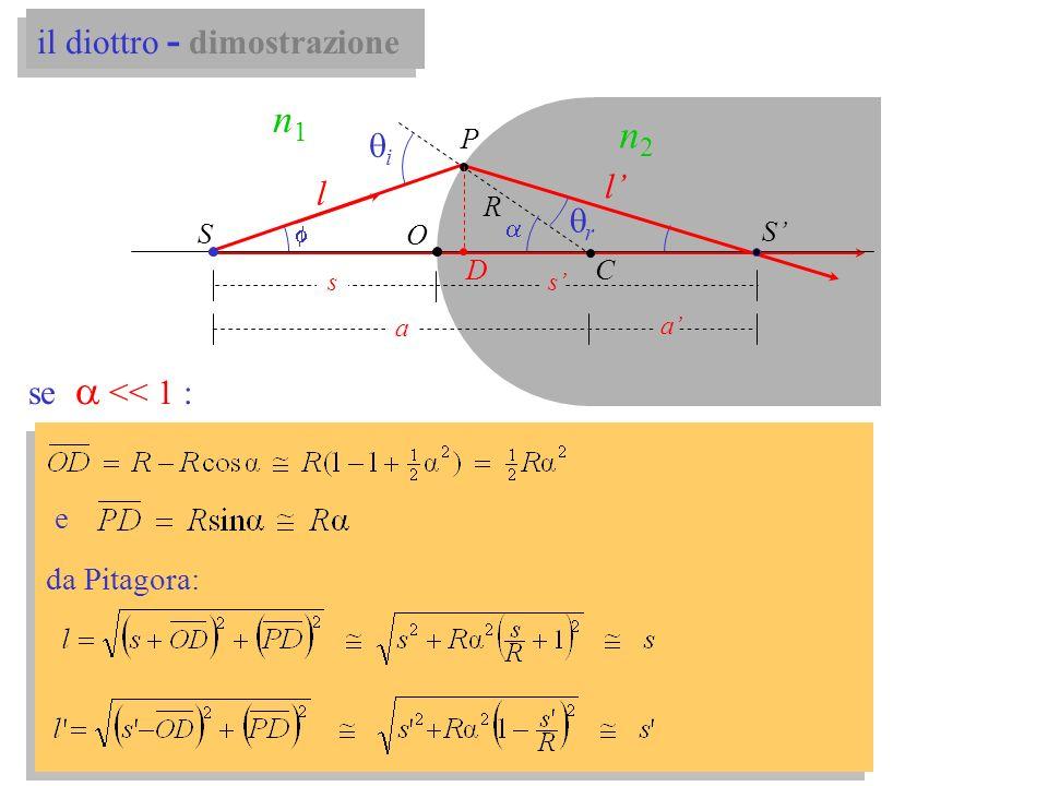 n1 n2 il diottro - dimostrazione qi l' l qr se a << 1 : e