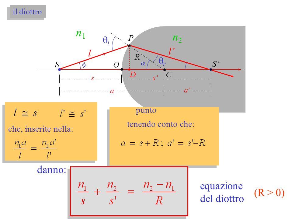 n1 n2 danno: equazione del diottro (R > 0) qi l' l qr punto
