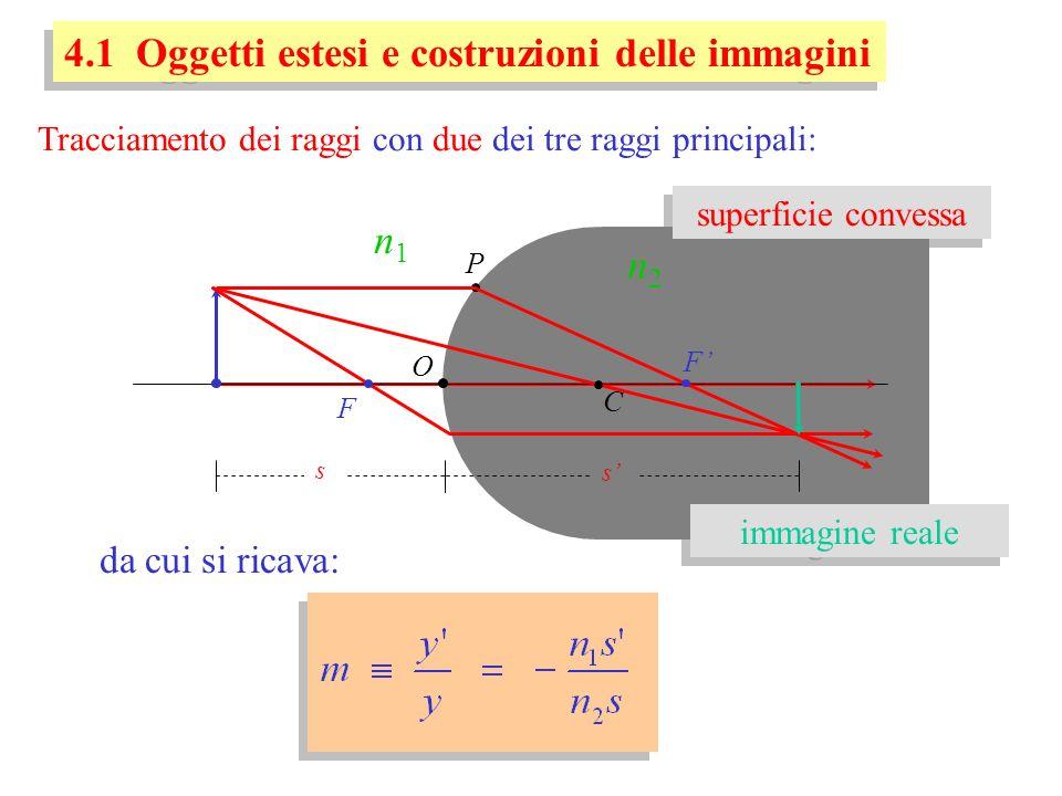 4.1 Oggetti estesi e costruzioni delle immagini