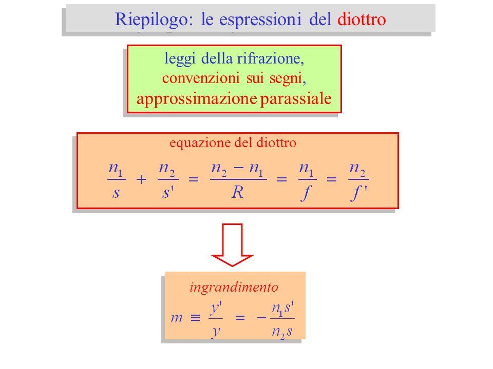 Riepilogo: le espressioni del diottro