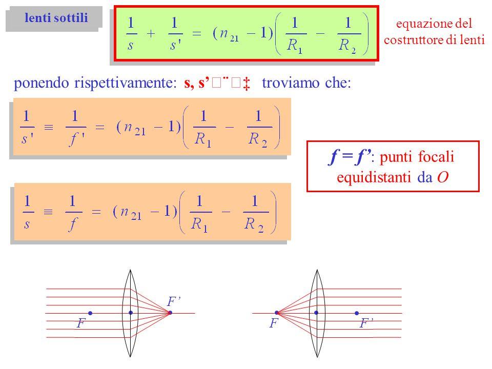 f = f': punti focali equidistanti da O
