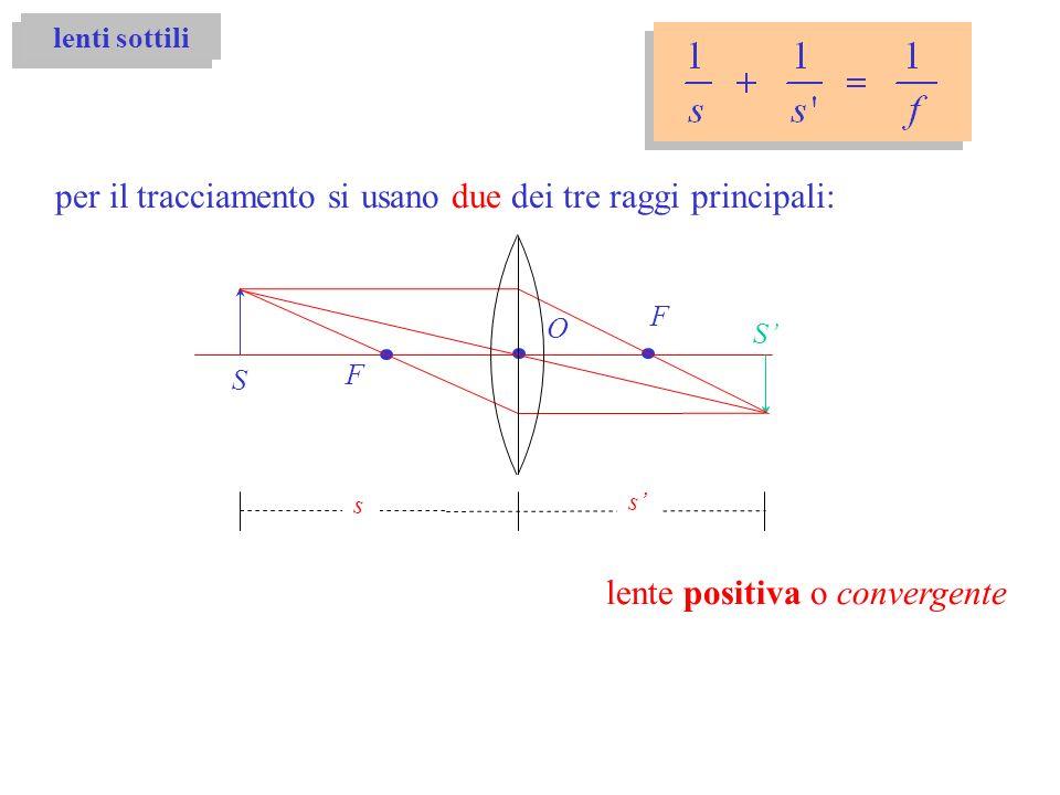 lente positiva o convergente