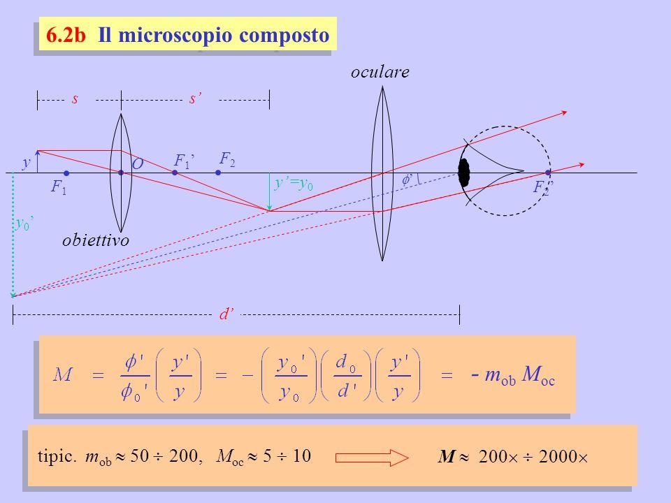 - mob Moc 6.2b Il microscopio composto oculare obiettivo