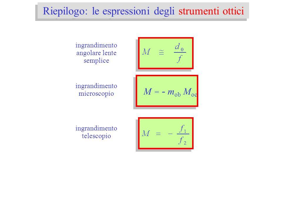 Riepilogo: le espressioni degli strumenti ottici
