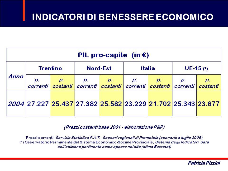 (Prezzi costanti base 2001 - elaborazione P&P)