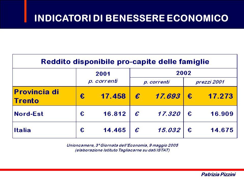 INDICATORI DI BENESSERE ECONOMICO