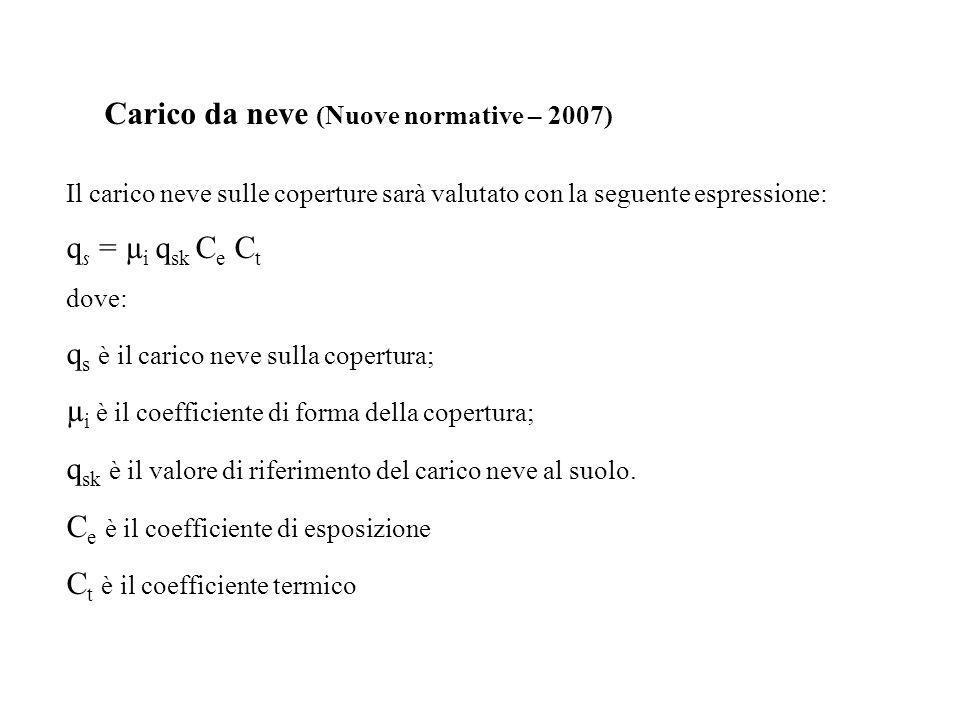 Carico da neve (Nuove normative – 2007)
