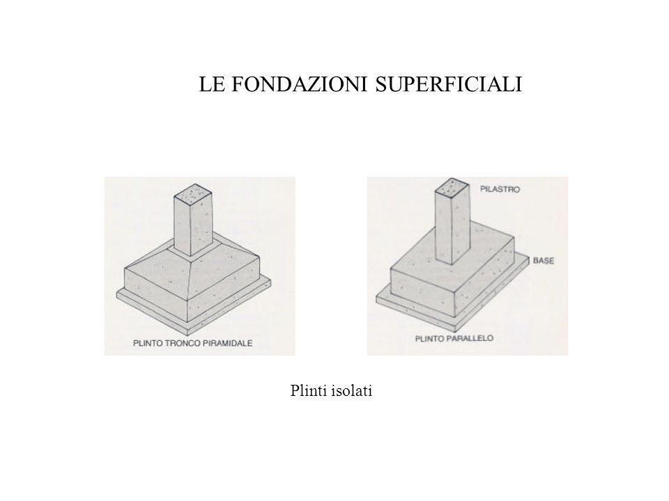 LE FONDAZIONI SUPERFICIALI