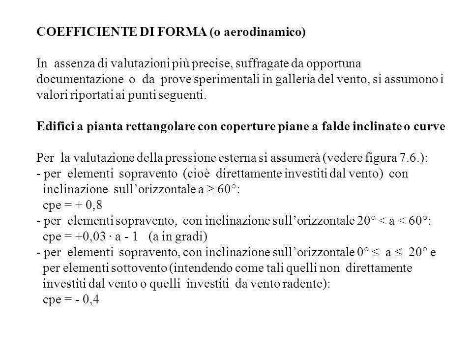 COEFFICIENTE DI FORMA (o aerodinamico)