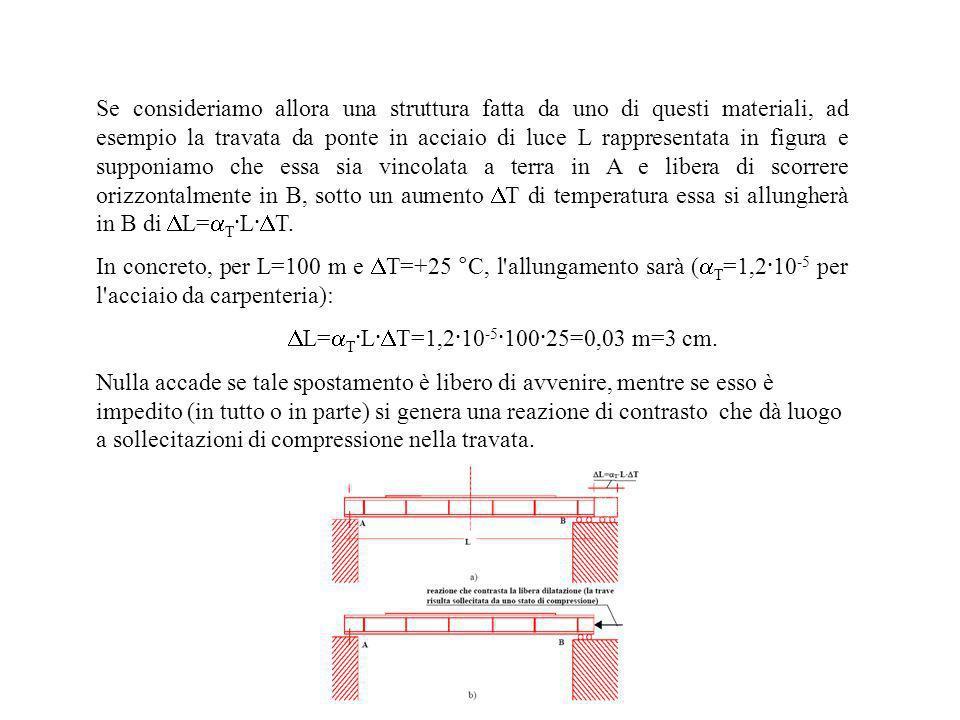 Se consideriamo allora una struttura fatta da uno di questi materiali, ad esempio la travata da ponte in acciaio di luce L rappresentata in figura e supponiamo che essa sia vincolata a terra in A e libera di scorrere orizzontalmente in B, sotto un aumento DT di temperatura essa si allungherà in B di DL=aT·L·DT.