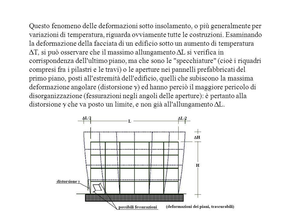 Questo fenomeno delle deformazioni sotto insolamento, o più generalmente per variazioni di temperatura, riguarda ovviamente tutte le costruzioni.