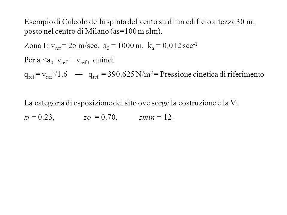 Zona 1: vref = 25 m/sec, a0 = 1000 m, ka = 0.012 sec-1