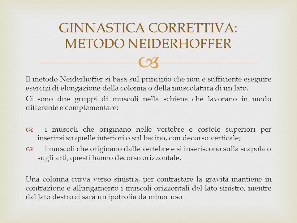 GINNASTICA CORRETTIVA: METODO NEIDERHOFFER