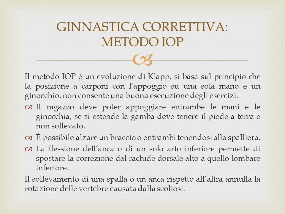 GINNASTICA CORRETTIVA: METODO IOP