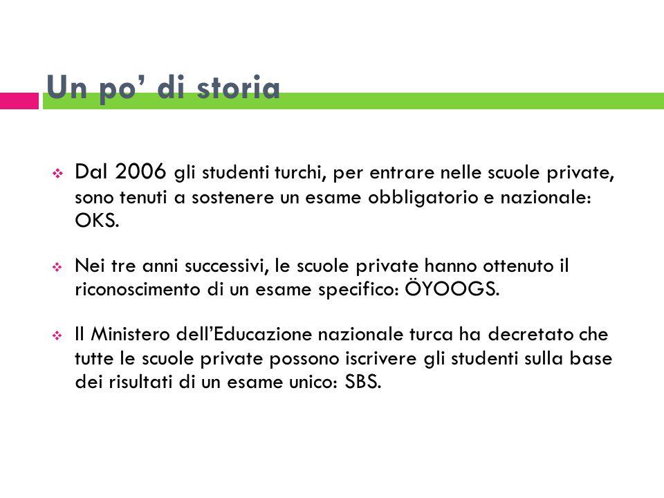 Un po' di storia Dal 2006 gli studenti turchi, per entrare nelle scuole private, sono tenuti a sostenere un esame obbligatorio e nazionale: OKS.