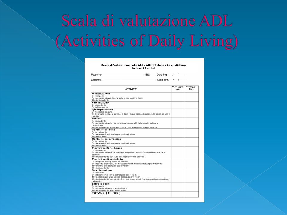 Scala di valutazione ADL (Activities of Daily Living)