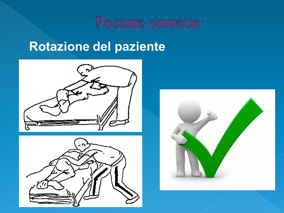 Posture corrette Rotazione del paziente