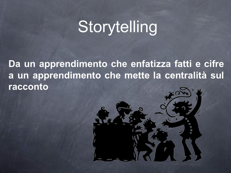 Storytelling Da un apprendimento che enfatizza fatti e cifre a un apprendimento che mette la centralità sul racconto.
