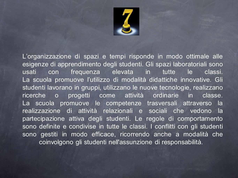 L'organizzazione di spazi e tempi risponde in modo ottimale alle esigenze di apprendimento degli studenti.