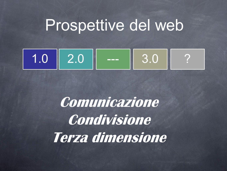 Prospettive del web Comunicazione Condivisione Terza dimensione 1.0